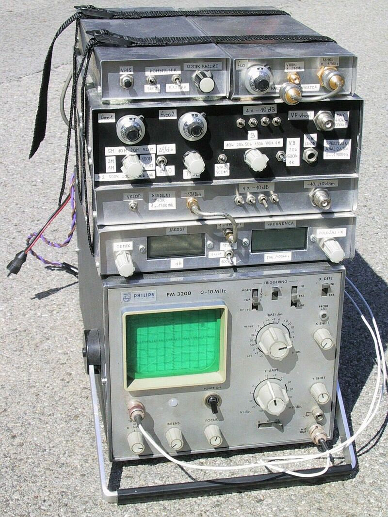 How to use a frequency analyzer